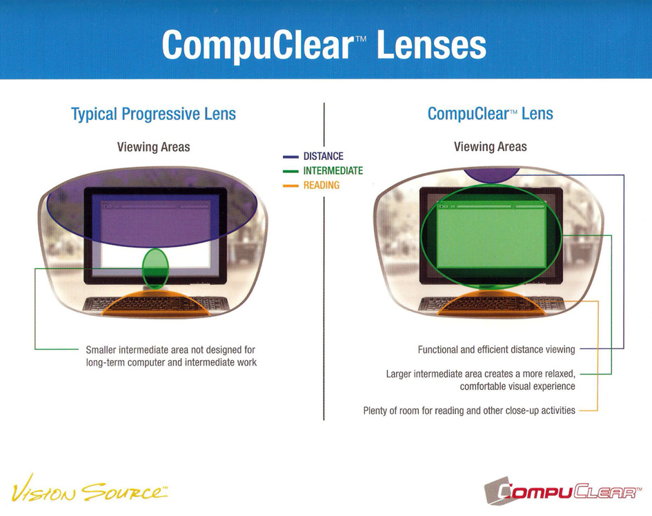 CompuClear Computer glasses have a wider intermediate viewing field to provide clear, comfortable computer vision.